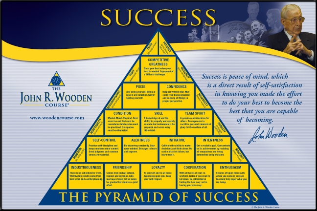 JRW Pyramid Poster 1 10